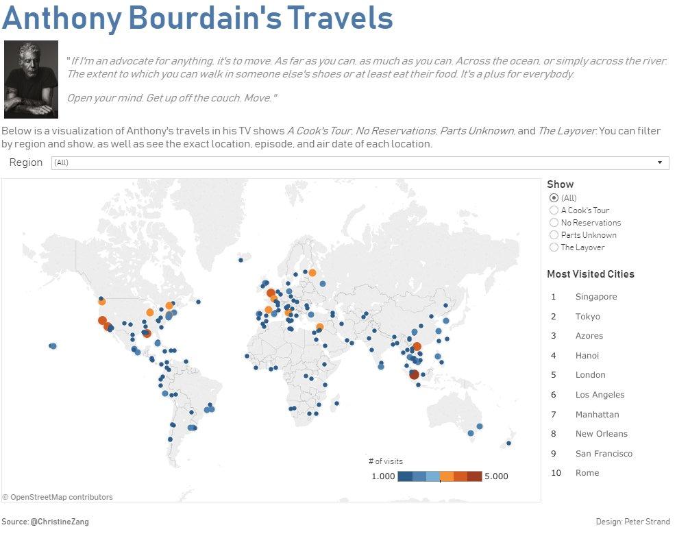 makeovermonday/2018w33-anthony-bourdains-travels   Viz